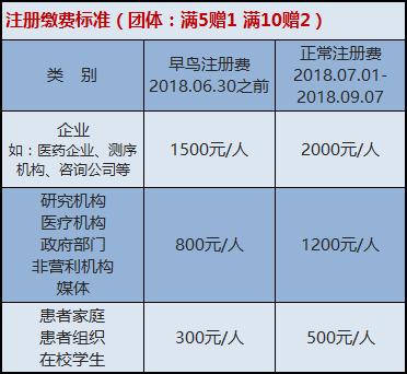 注册缴费标准.png